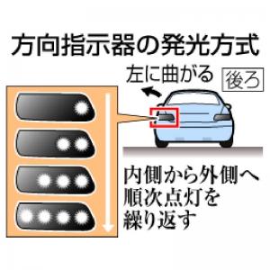 流れるウインカーもOK 国交省、LEDを想定