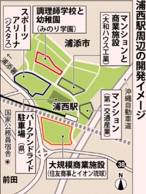 イオン「浦西駅」進出 周辺開発事業