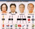 沖縄県知事選告示へ1カ月切る 県内9政党の動き
