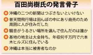 百田尚樹氏の発言骨子