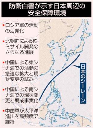 防衛白書が示す日本周辺の安全保障環境