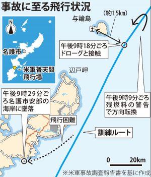 事故に至る飛行状況(米軍事故調査報告書を基に作成)