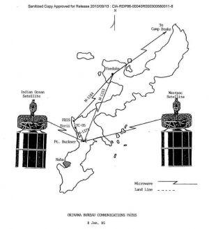 在沖基地や人工衛星の間の交信を示す概念図